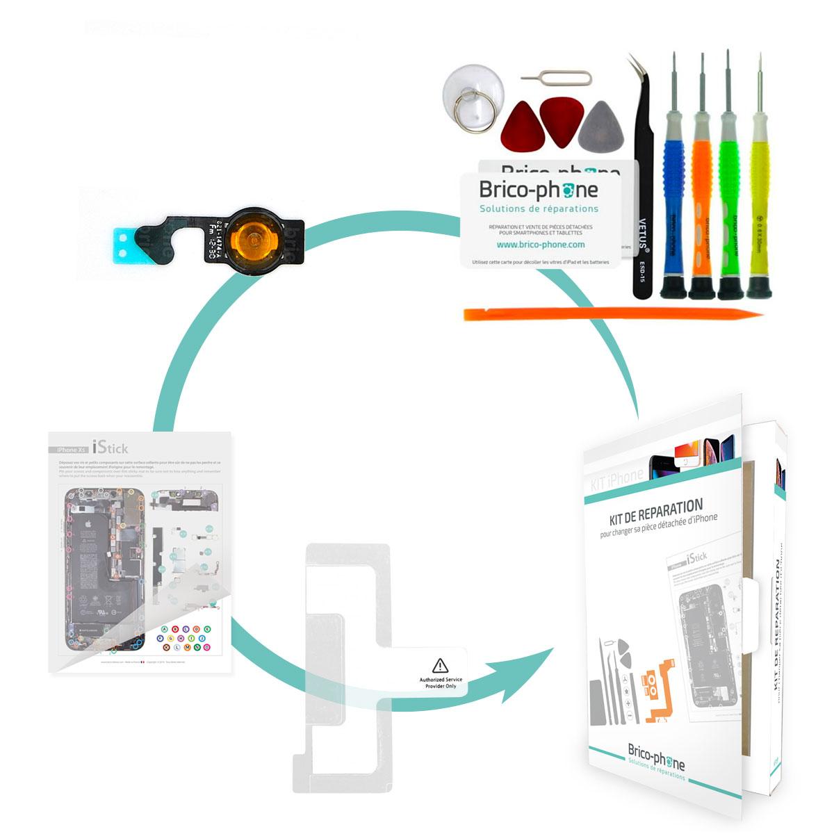 Kit Brico-phone pour changer la nappe home iPhone 5