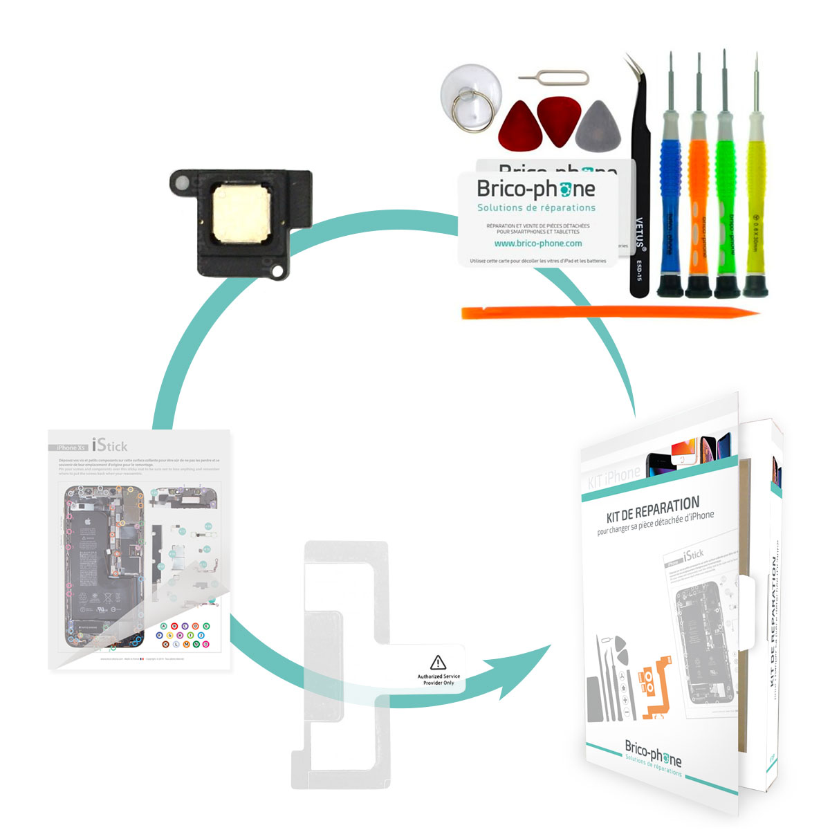 Kit Brico-phone pour changer le haut parleur interne iPhone 5