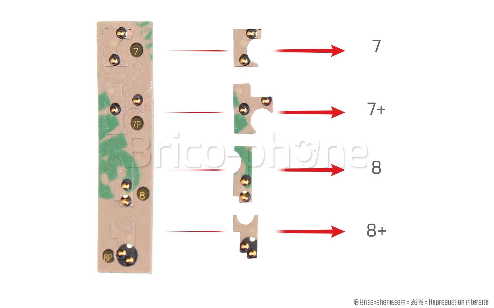 Etape 14 : Préparer le contacteur